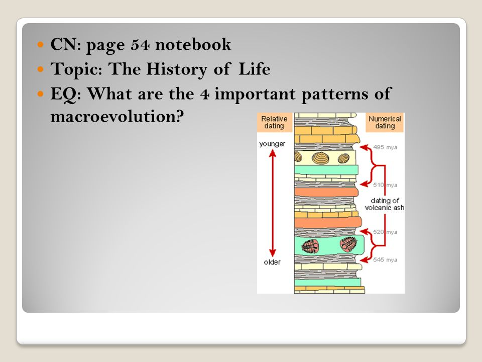 CN: page 54 notebook Topic: The History of Life.