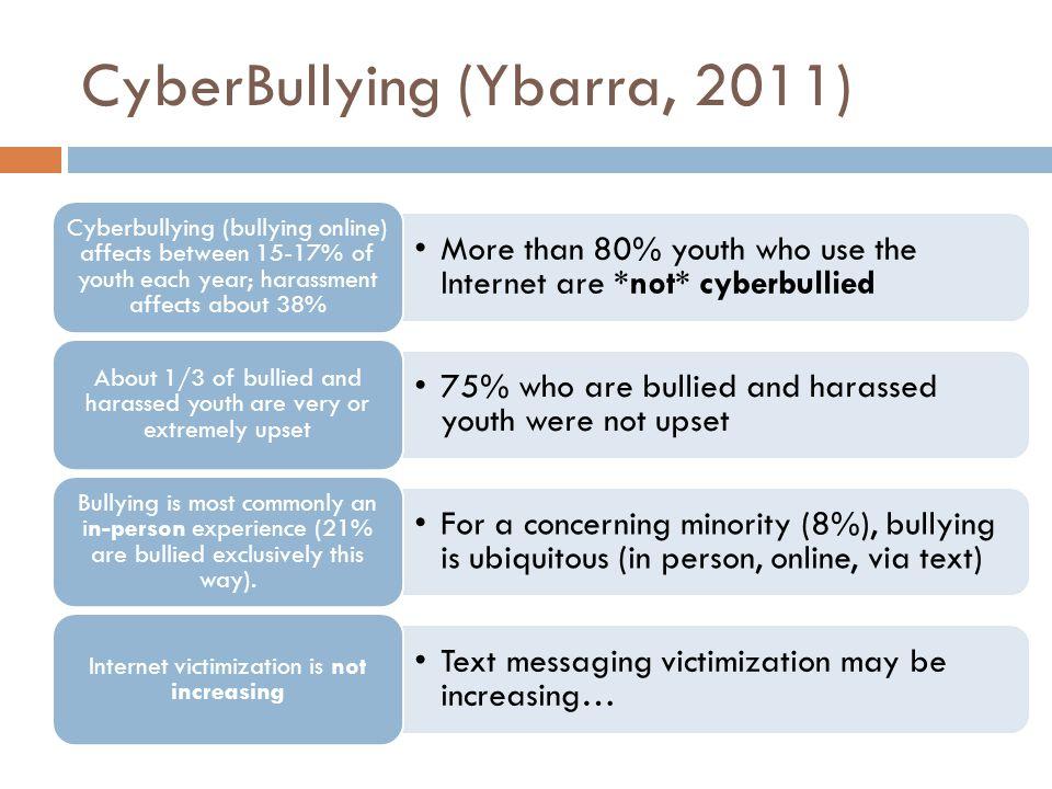 CyberBullying (Ybarra, 2011)