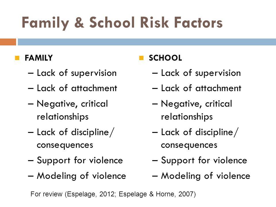 Family & School Risk Factors