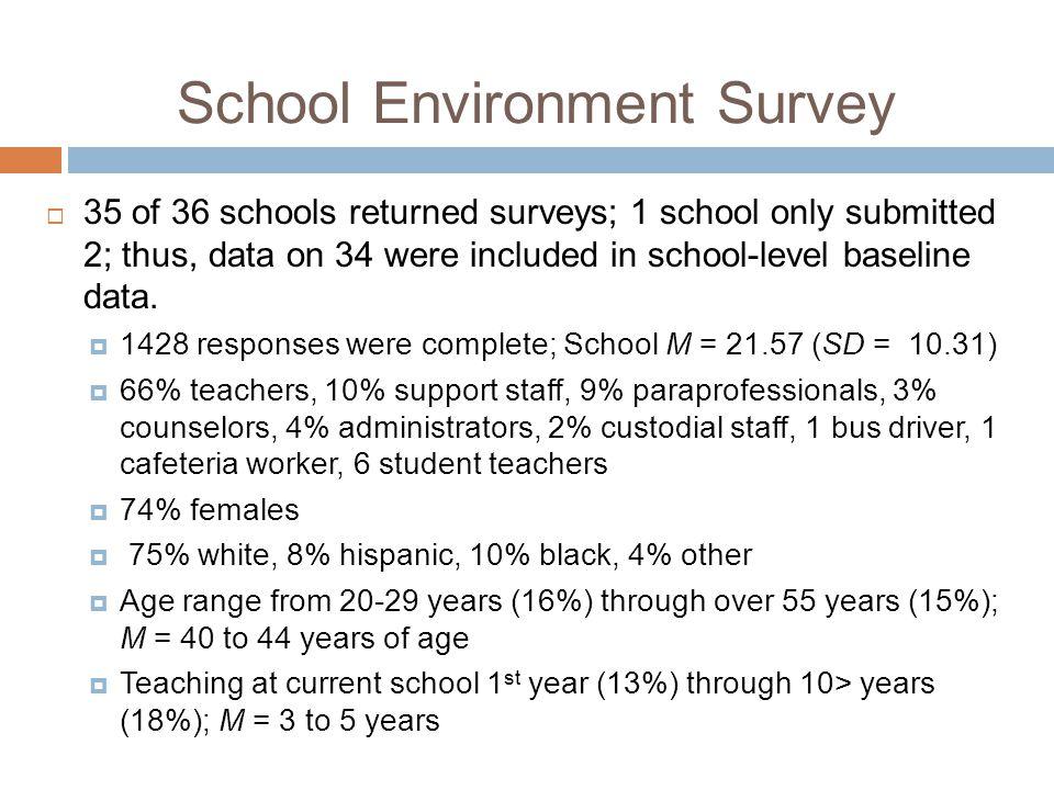 School Environment Survey