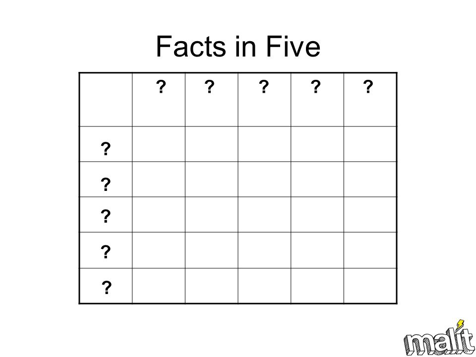 Facts in Five Teachers apply to a topic they are teaching within their subject.