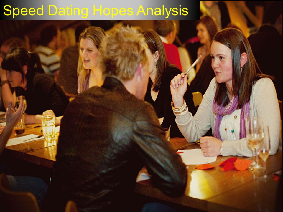 Speed Dating Hopes Analysis
