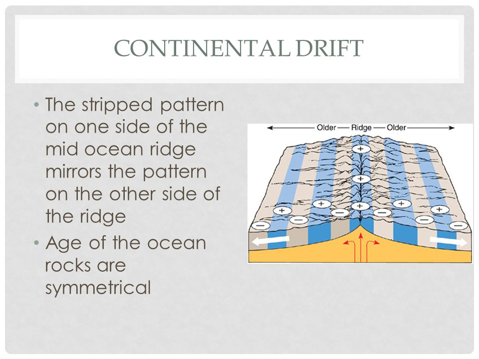 Continental Drift The stripped pattern on one side of the mid ocean ridge mirrors the pattern on the other side of the ridge.