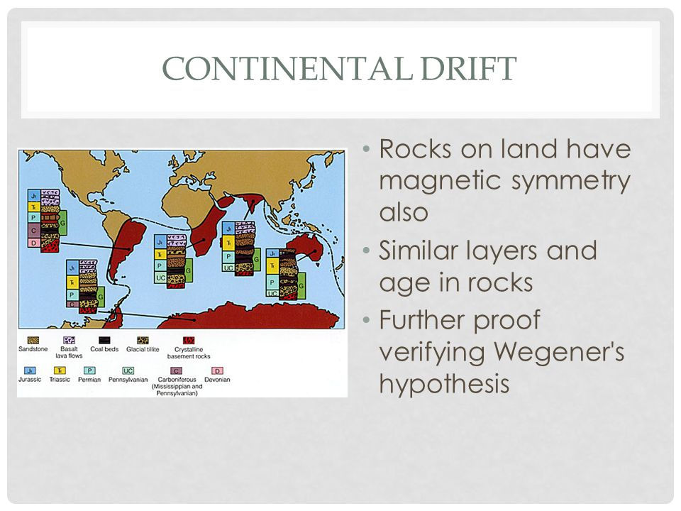 Continental Drift Rocks on land have magnetic symmetry also