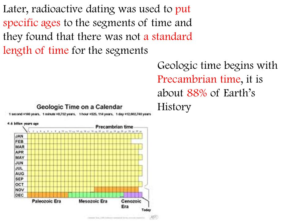 Later, radioactive dating was used to put specific ages to the segments of time and they found that there was not a standard length of time for the segments