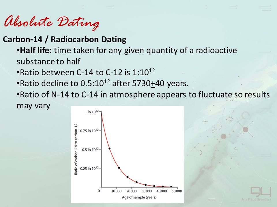 Radiocarbon Dating A Closer Look At Its Main Flaws
