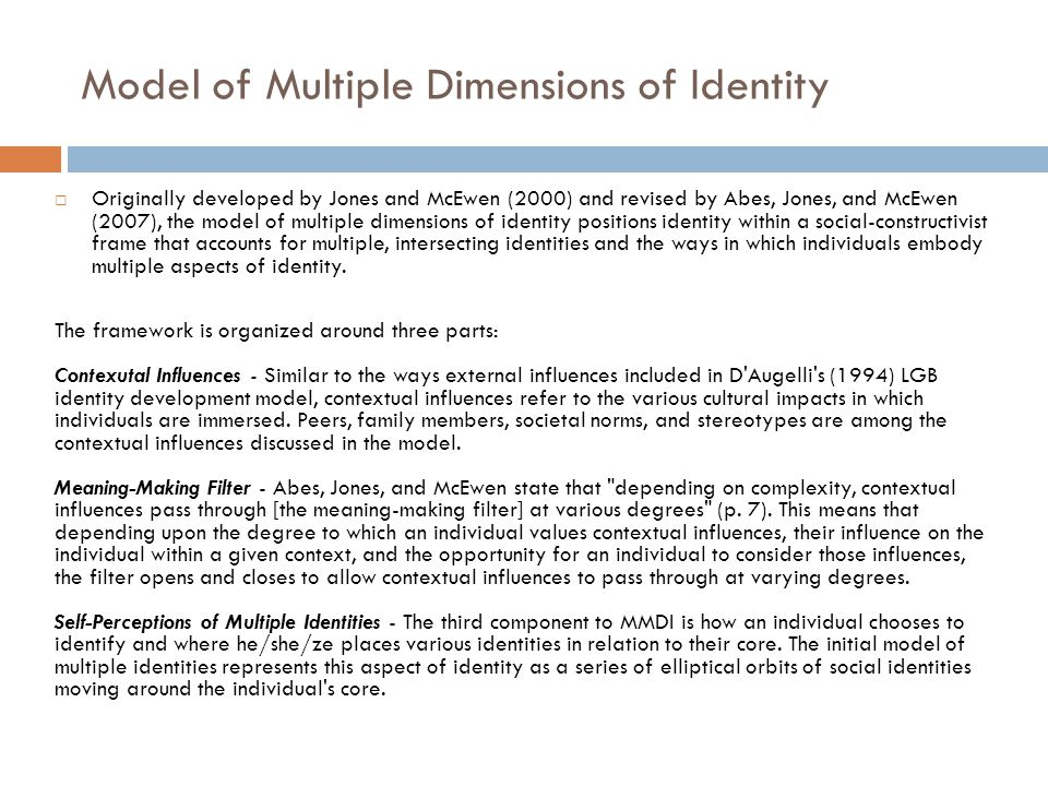 Model of Multiple Dimensions of Identity