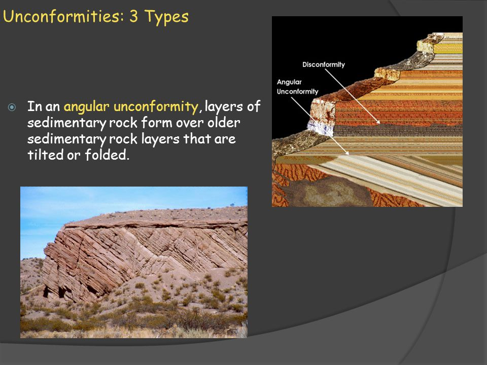 Unconformities: 3 Types