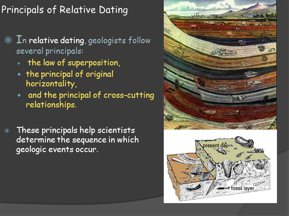 Principals of Relative Dating