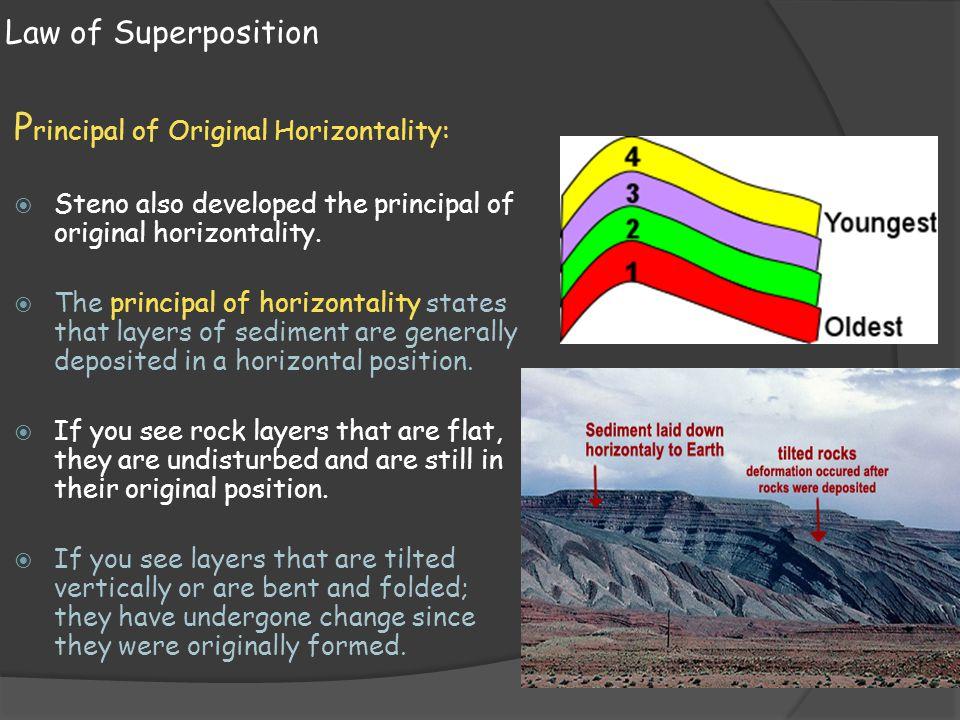 Principal of Original Horizontality:
