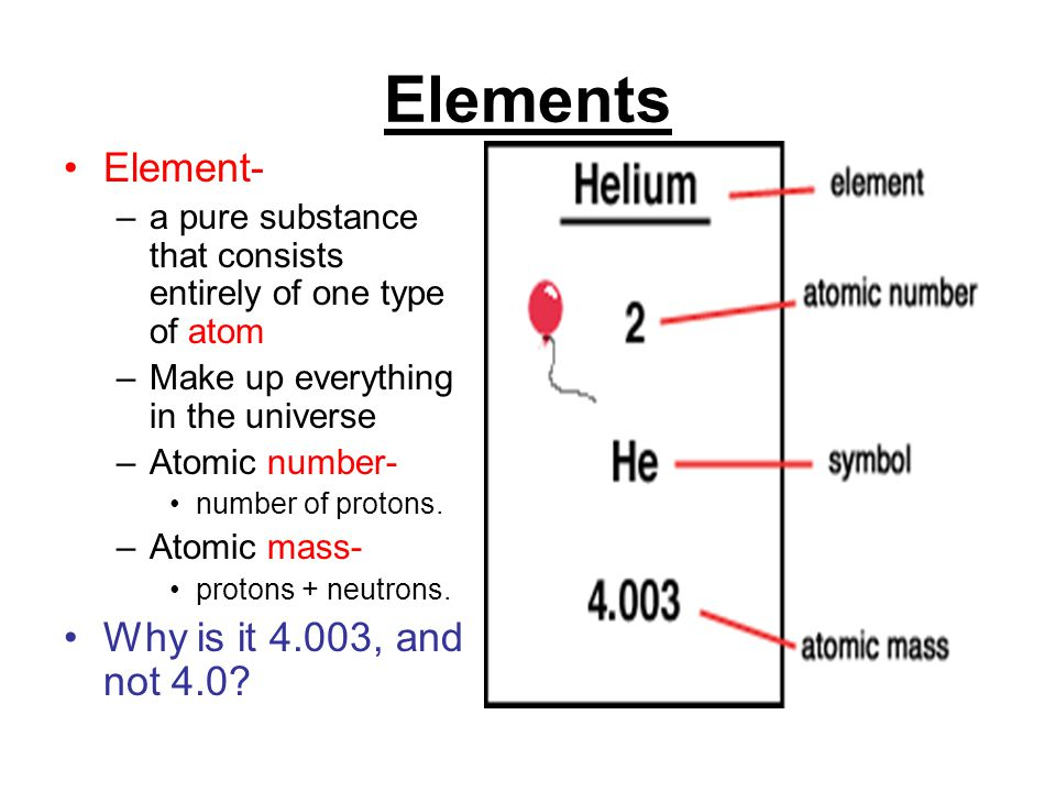 Elements Element- Why is it 4.003, and not 4.0