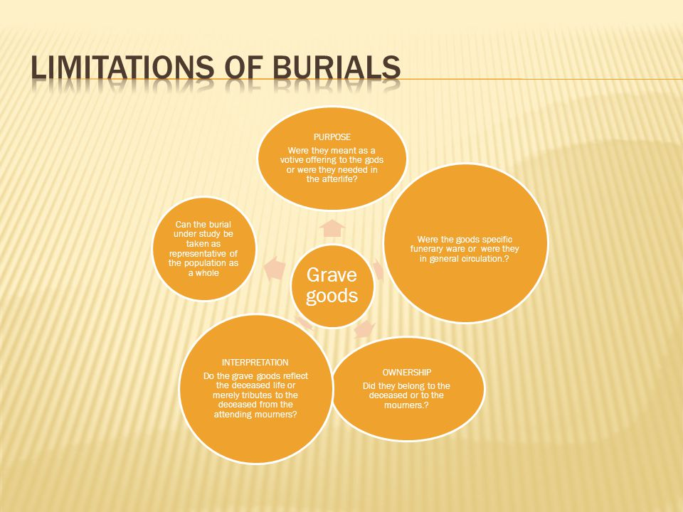 Limitations of burials