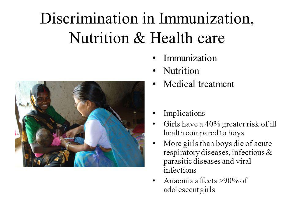 Discrimination in Immunization, Nutrition & Health care