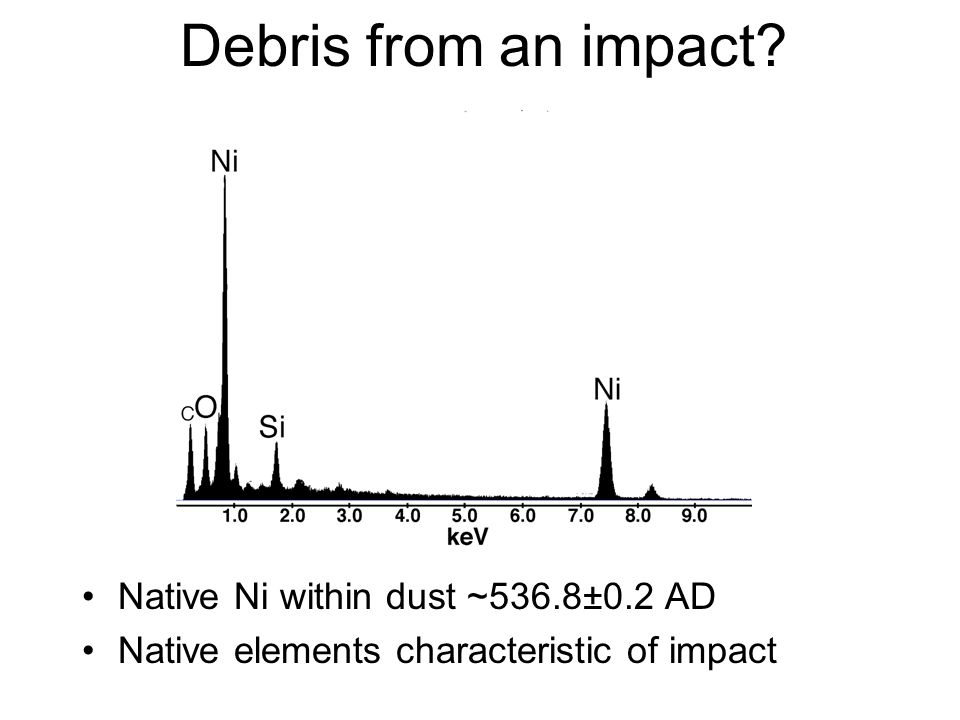 Debris from an impact Native Ni within dust ~536.8±0.2 AD