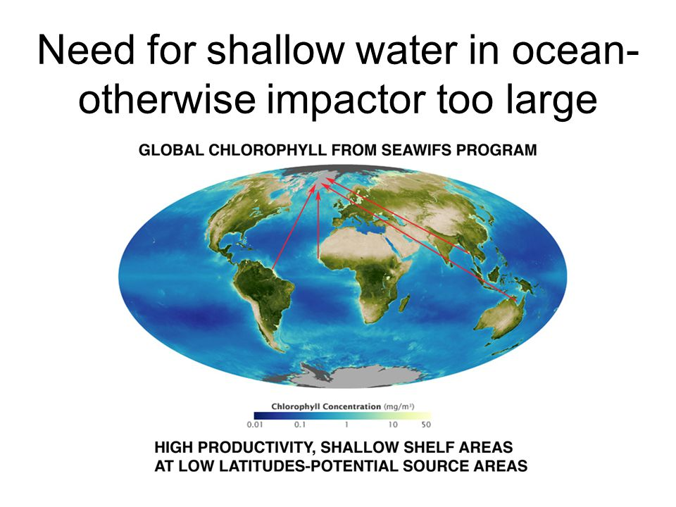 Need for shallow water in ocean-otherwise impactor too large