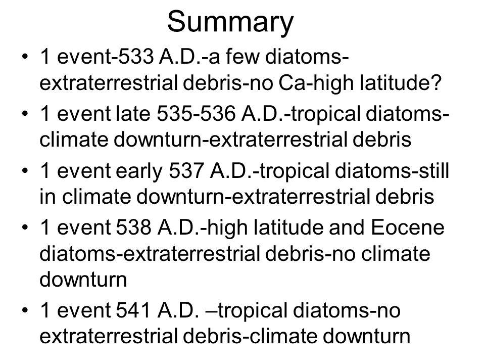 Summary 1 event-533 A.D.-a few diatoms-extraterrestrial debris-no Ca-high latitude