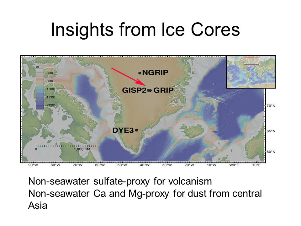 Insights from Ice Cores