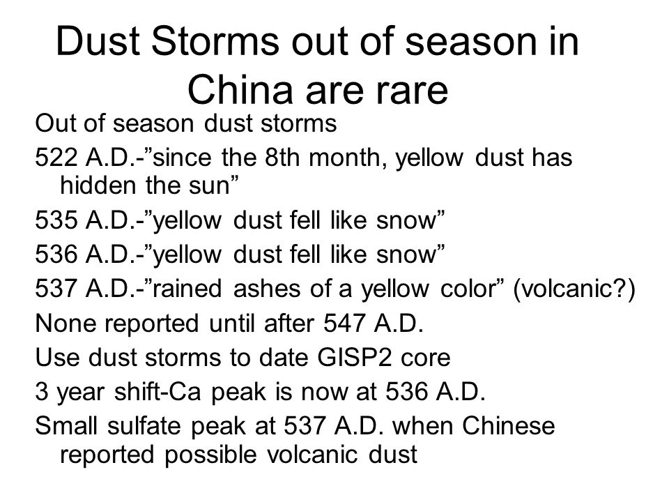 Dust Storms out of season in China are rare
