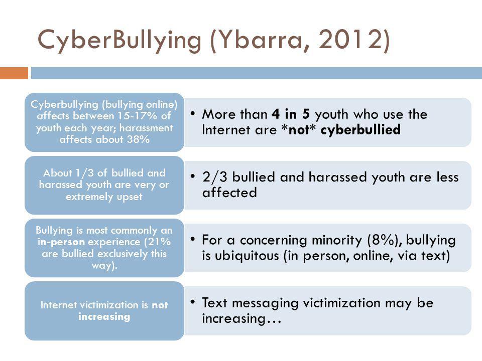 CyberBullying (Ybarra, 2012)