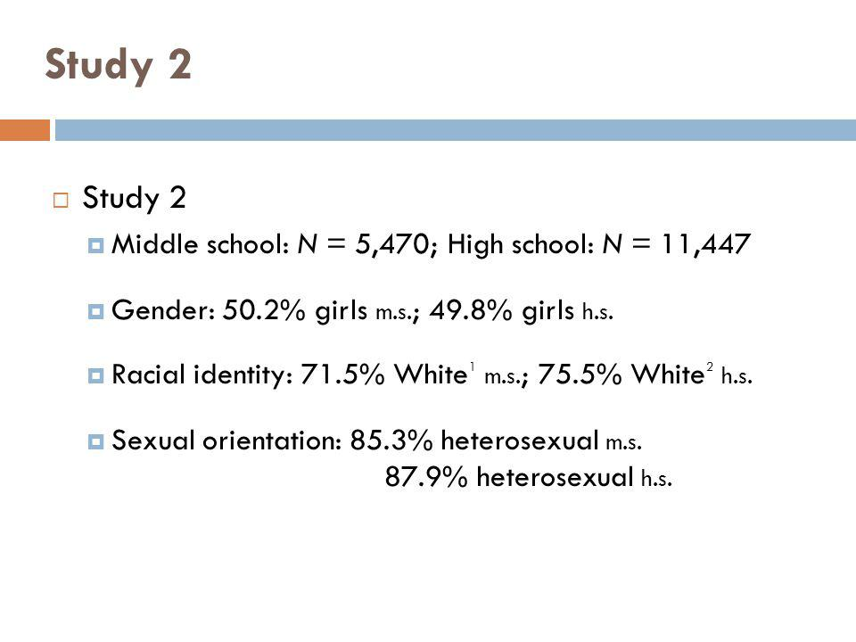 Study 2 Study 2 Middle school: N = 5,470; High school: N = 11,447