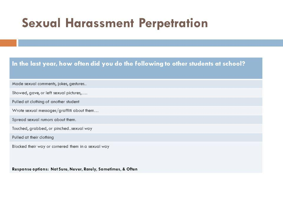 Sexual Harassment Perpetration