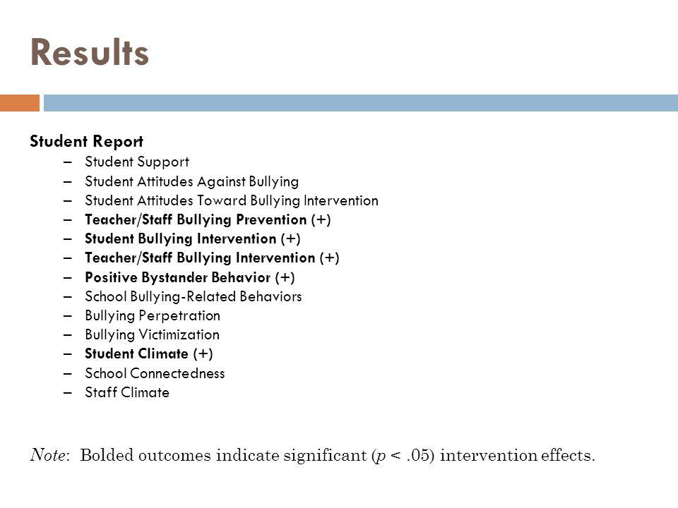Results Student Report
