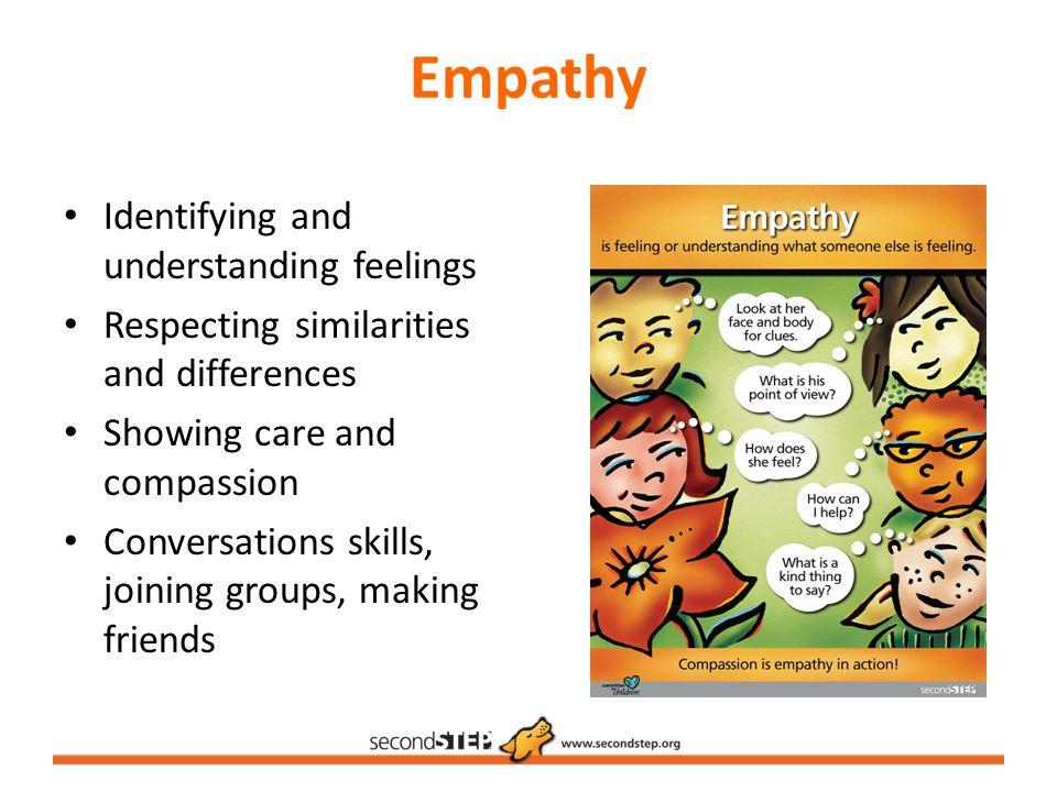Empathy Identifying and understanding feelings