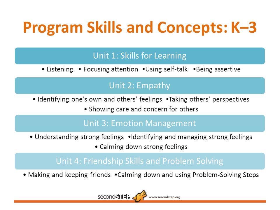 Program Skills and Concepts: K–3
