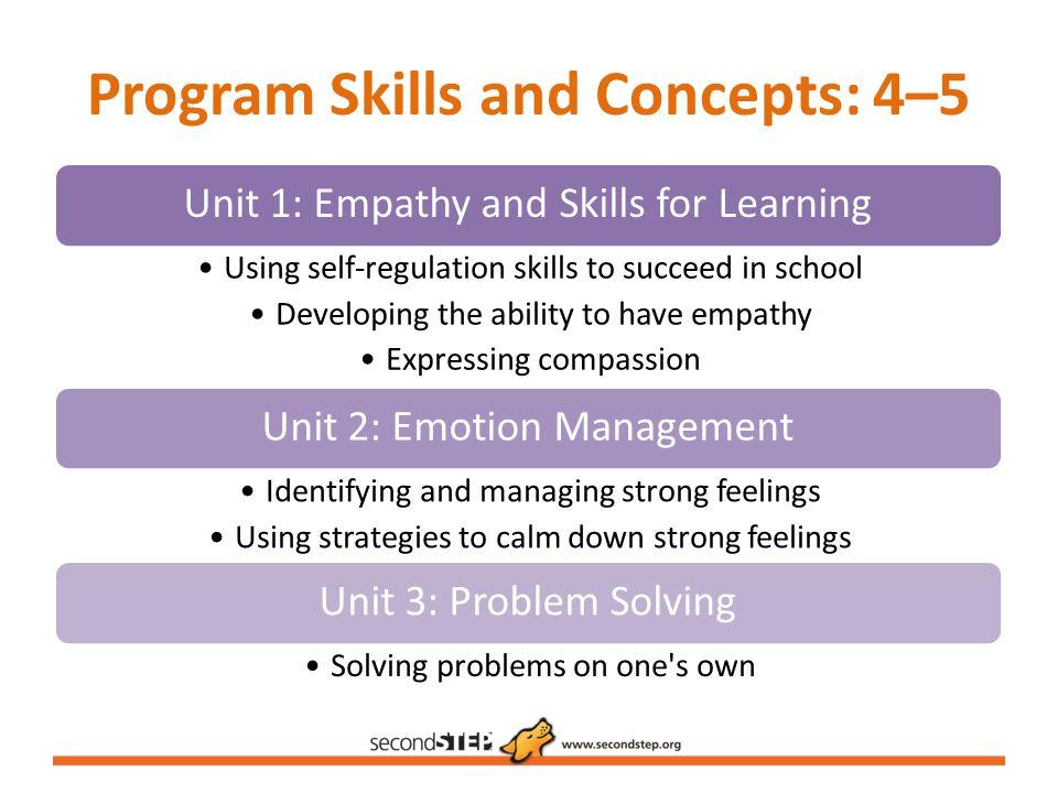 Program Skills and Concepts: 4–5