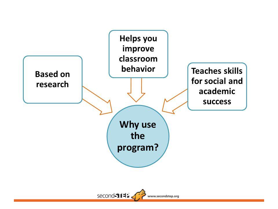Why use the program Helps you improve classroom behavior