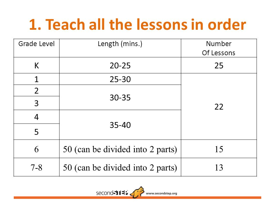 1. Teach all the lessons in order