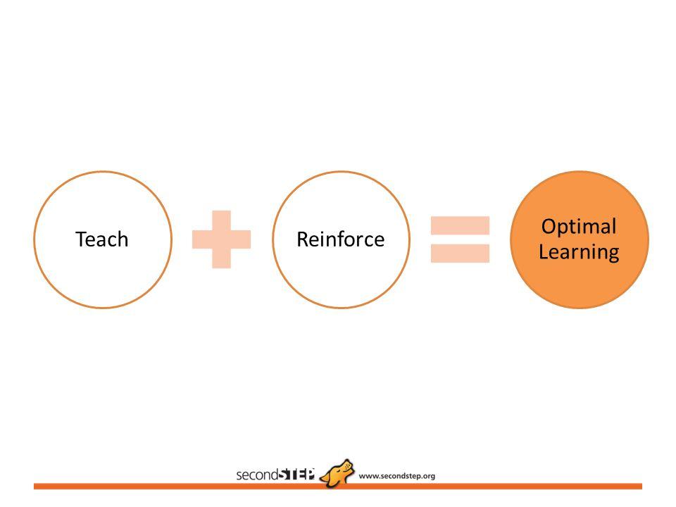 Teach Reinforce Optimal Learning