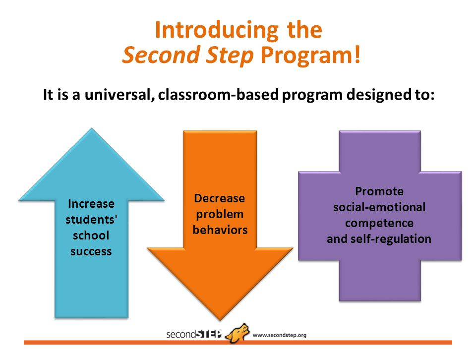 It is a universal, classroom-based program designed to: