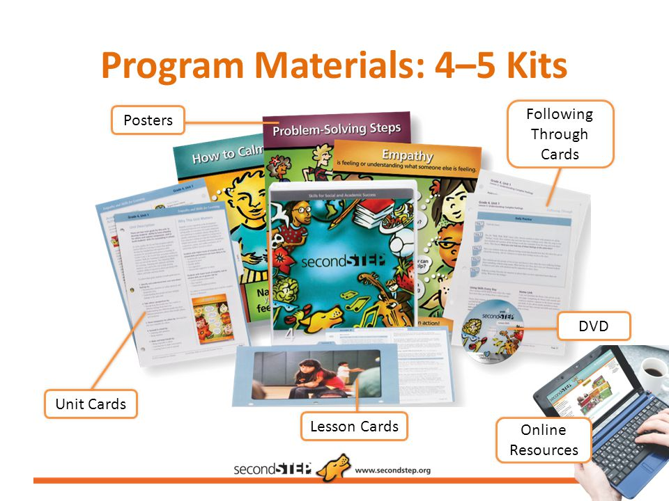 Program Materials: 4–5 Kits
