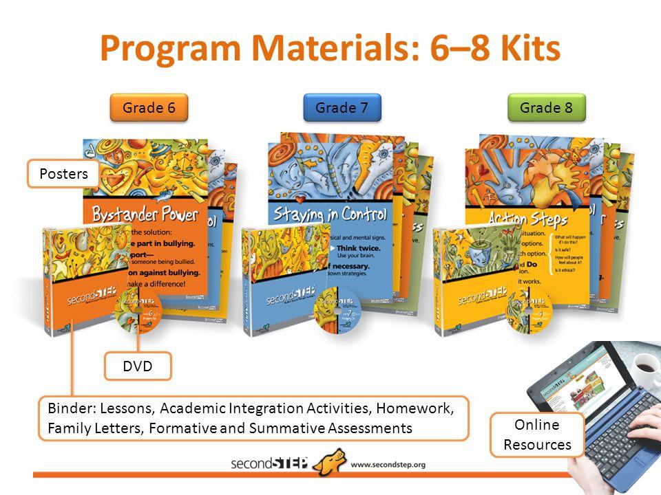 Program Materials: 6–8 Kits