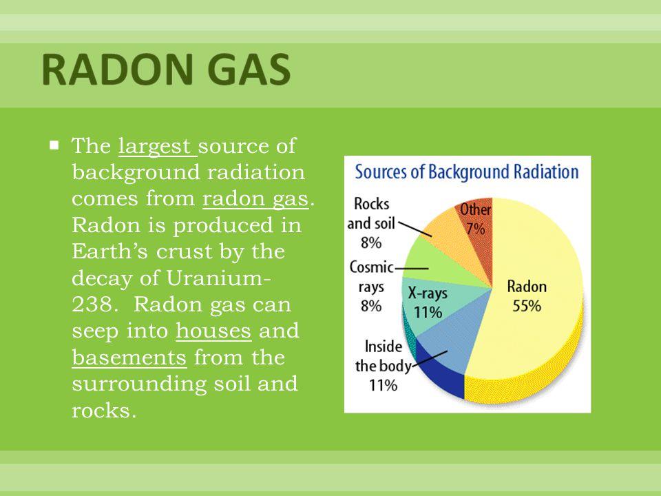 RADON GAS