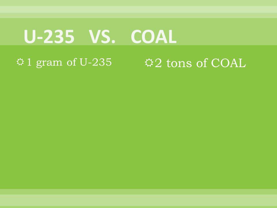 U-235 VS. COAL 1 gram of U-235 2 tons of COAL