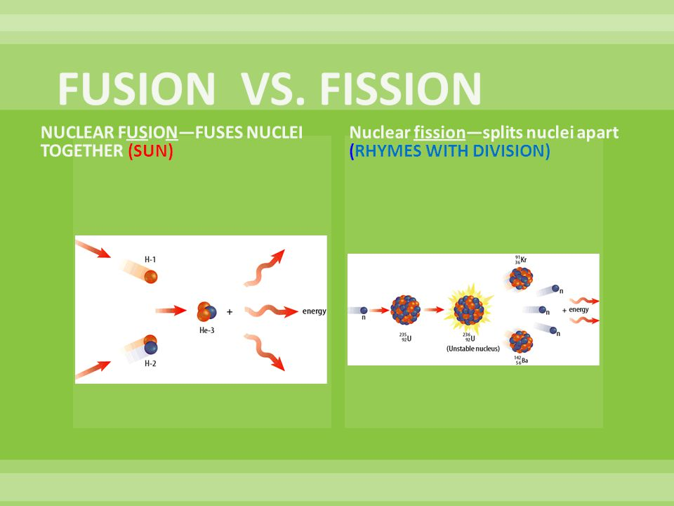 FUSION VS. FISSION NUCLEAR FUSION—FUSES NUCLEI TOGETHER (SUN)
