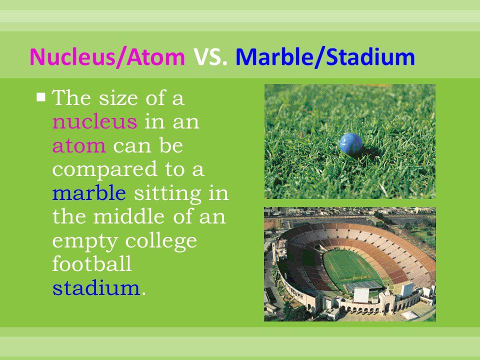 Nucleus/Atom VS. Marble/Stadium
