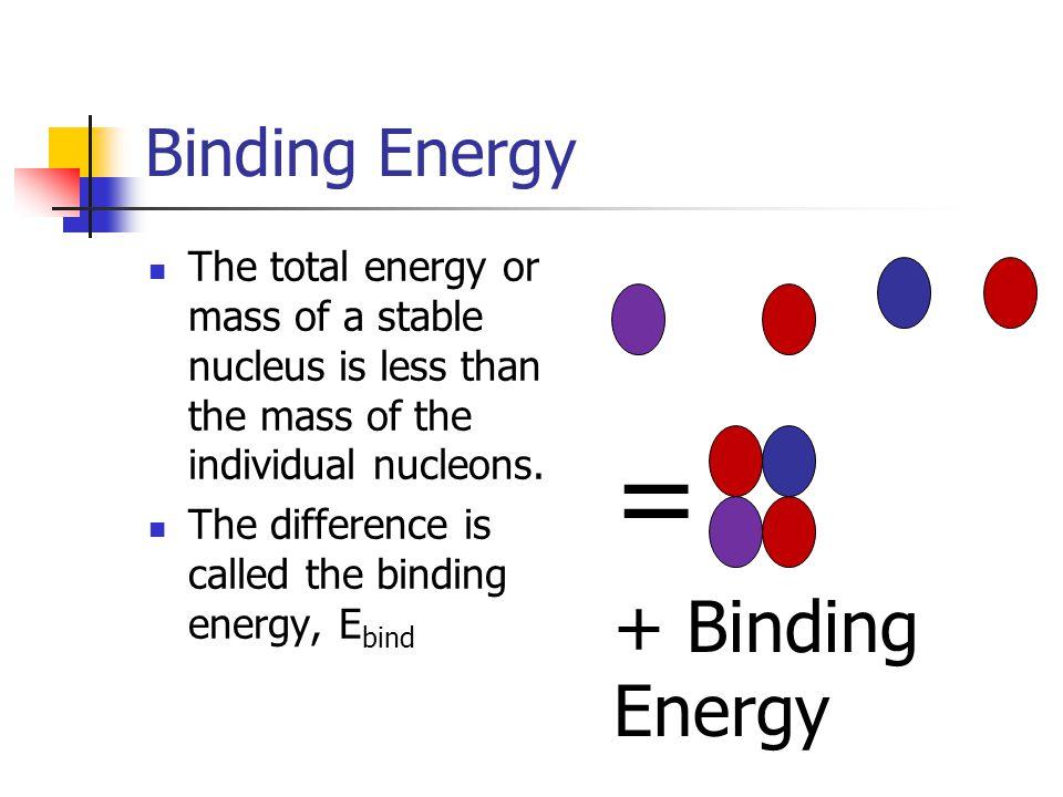= + Binding Energy Binding Energy