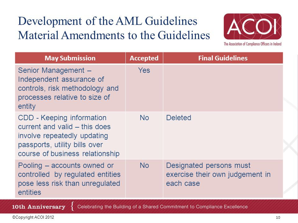 Development of the AML Guidelines Material Amendments to the Guidelines