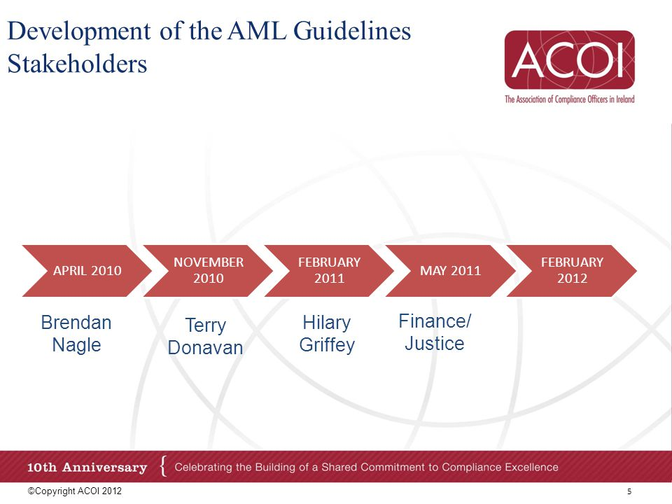 Development of the AML Guidelines Stakeholders