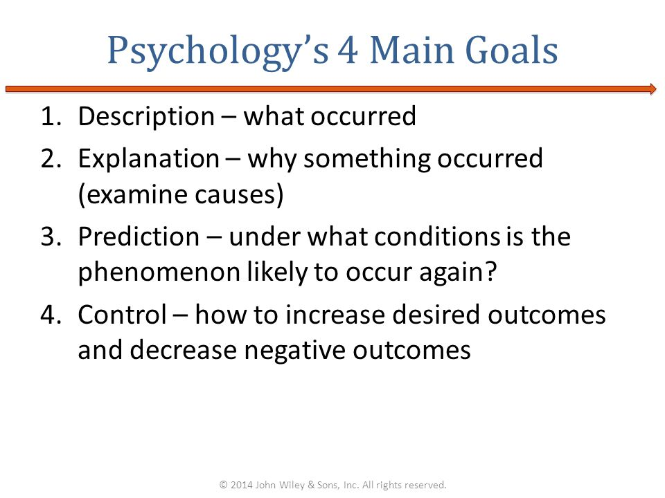four goals psychology The four goals of psychology the four goals of psychology psychology is based on its findings from scientific research and critical thinking information is obtained.