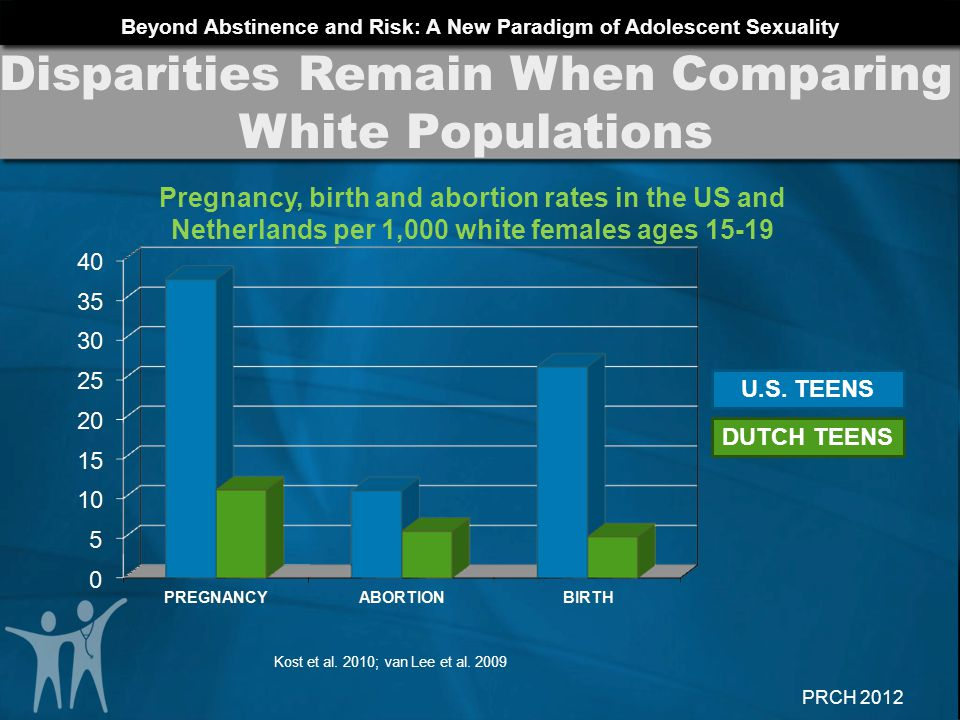 Disparities Remain When Comparing White Populations