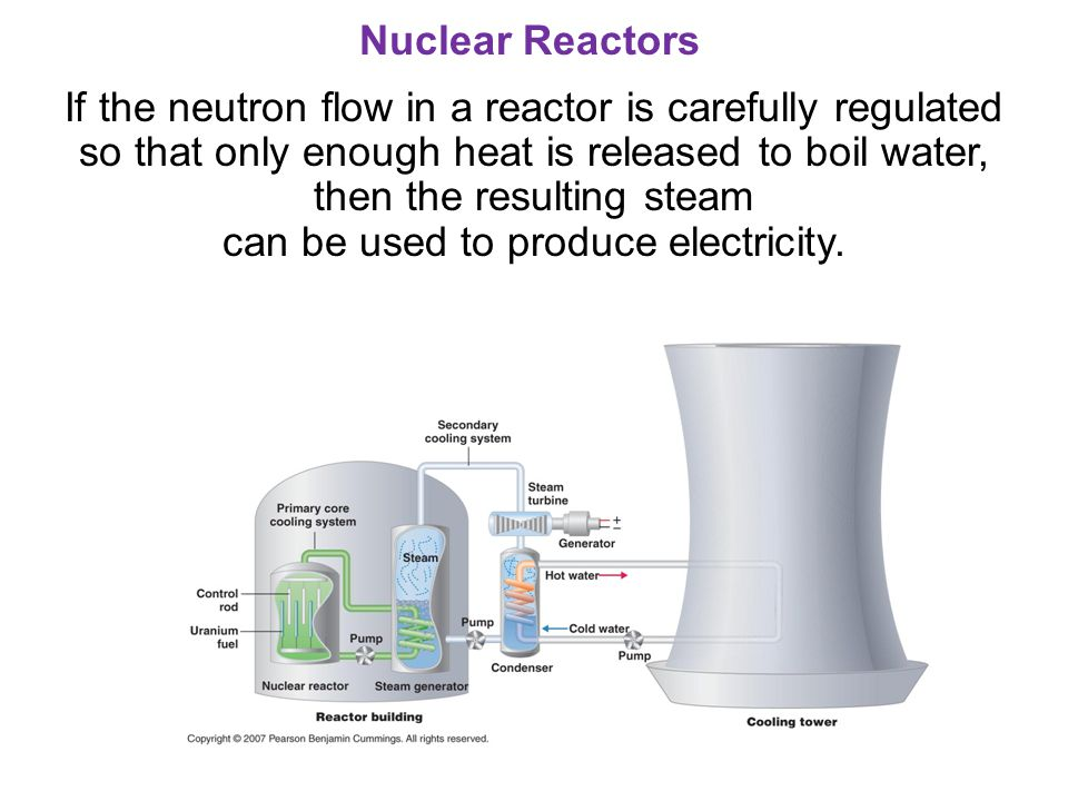 If the neutron flow in a reactor is carefully regulated