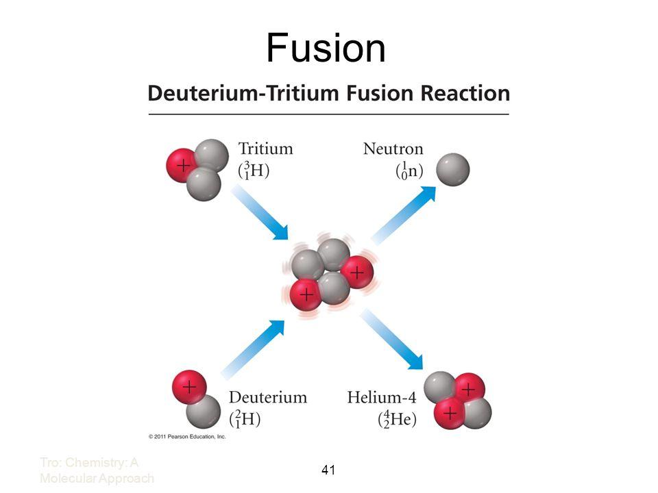 Fusion Tro: Chemistry: A Molecular Approach