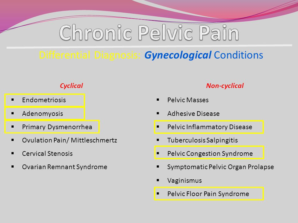 Differential Diagnosis: Gynecological Conditions