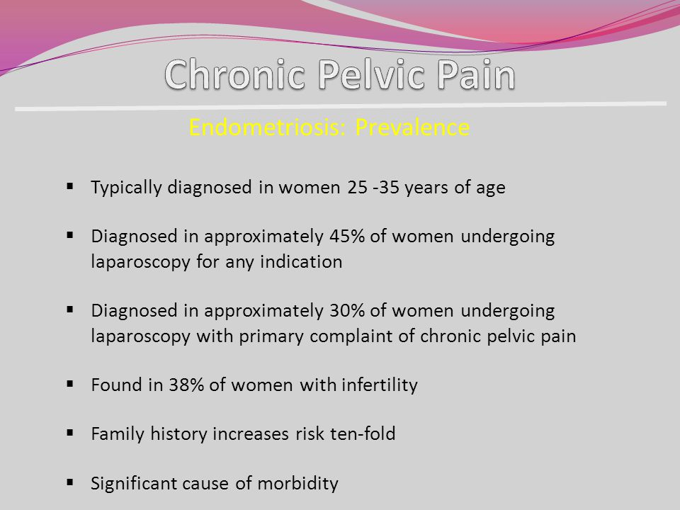 Endometriosis: Prevalence