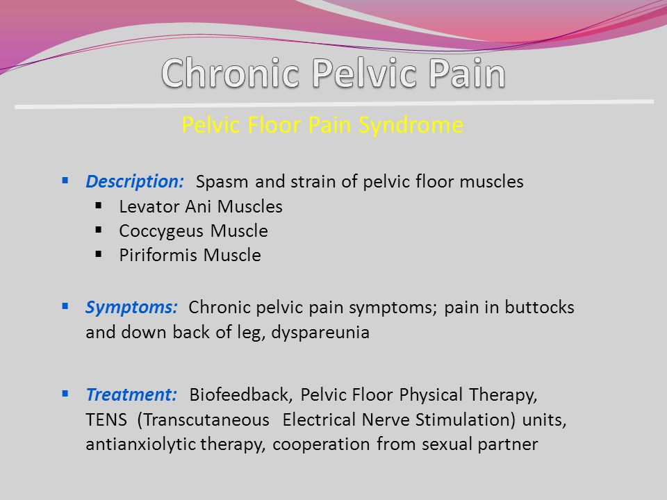Pelvic Floor Pain Syndrome