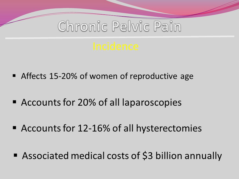 Chronic Pelvic Pain Incidence Accounts for 20% of all laparoscopies